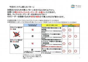 6システム導入パターン